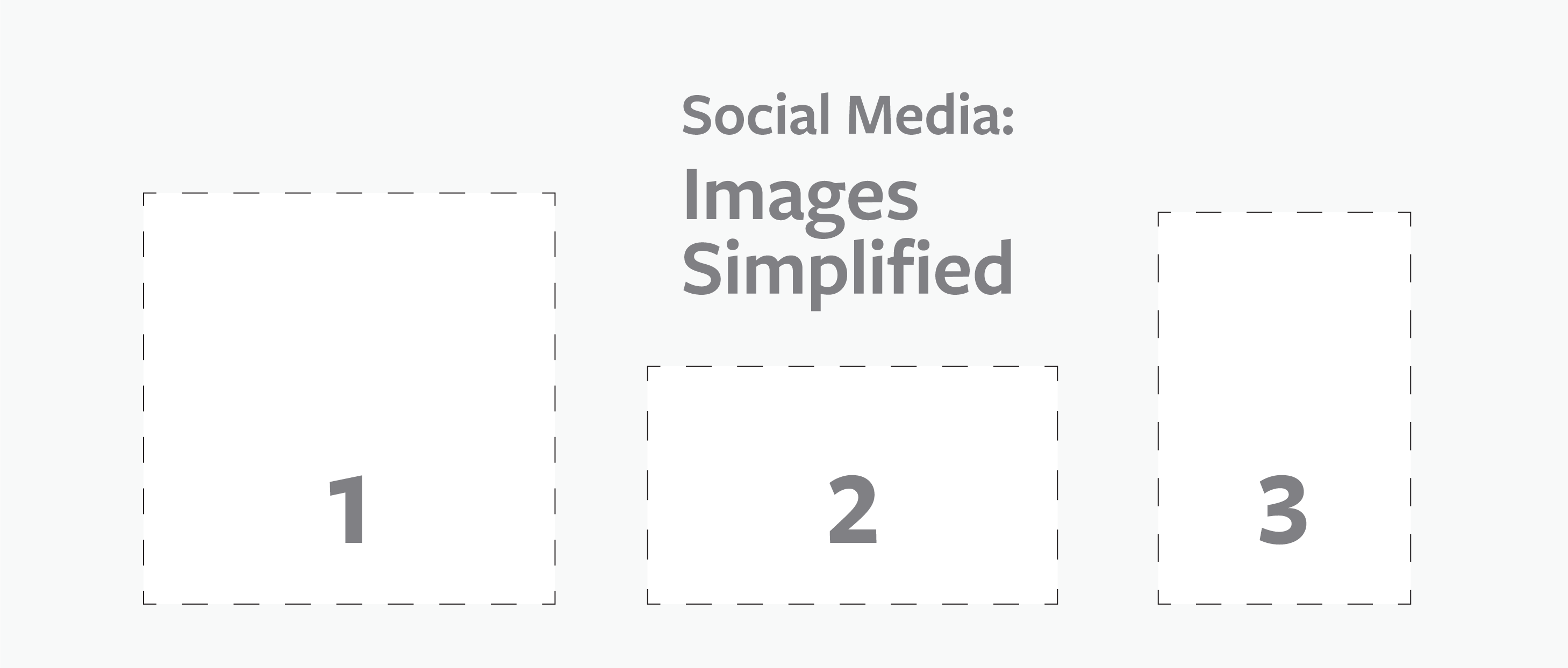 Posting Images, Easy as One, Two, Three